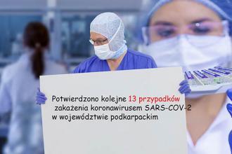 Nowe przypadki zakażenia koronawirusem w województwie podkarpackim!